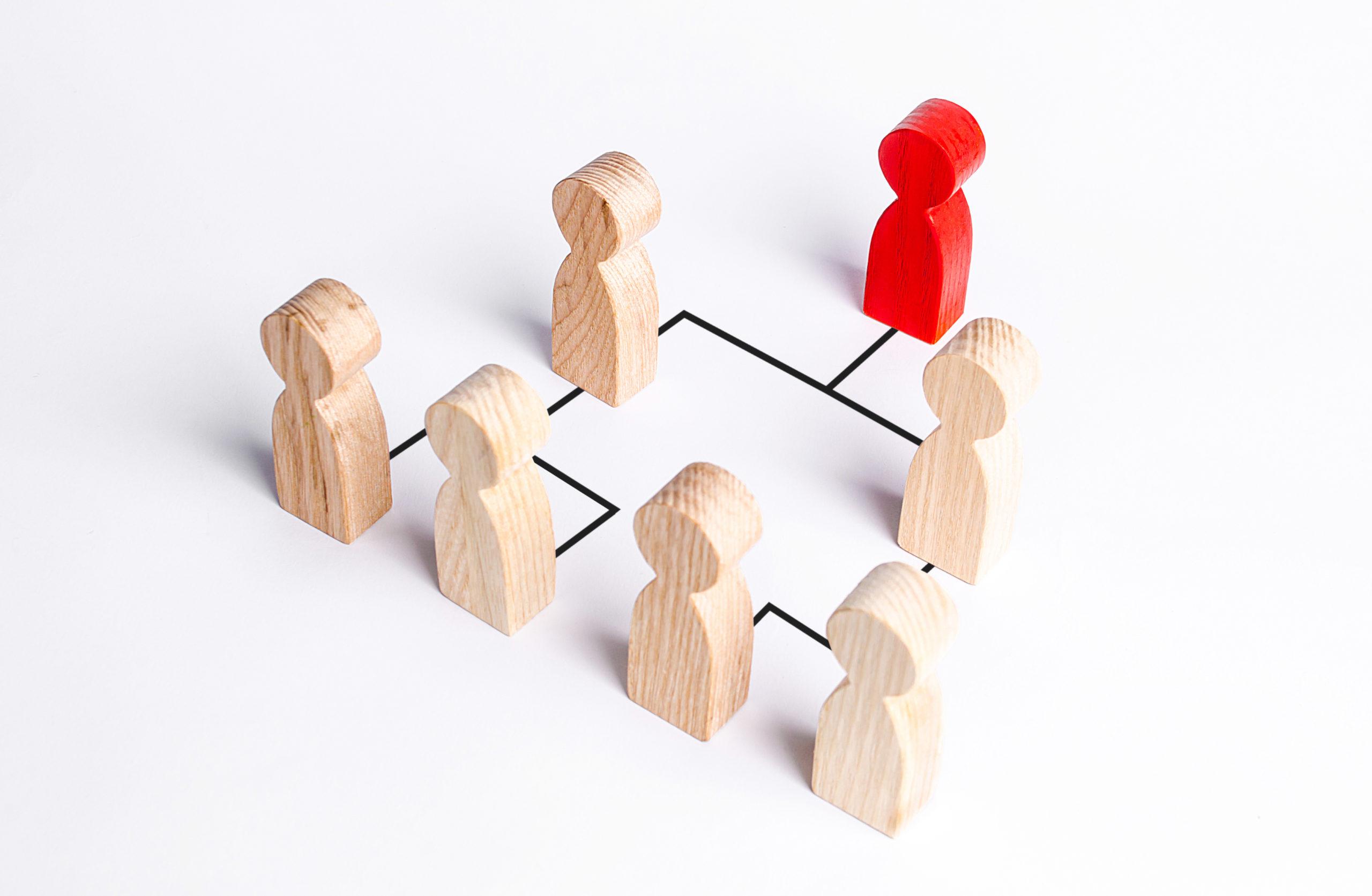 5 componentes del cambio organizacional el modelo de Knoster